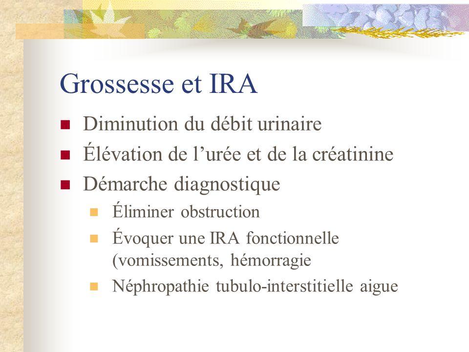 Grossesse et IRA Diminution du débit urinaire