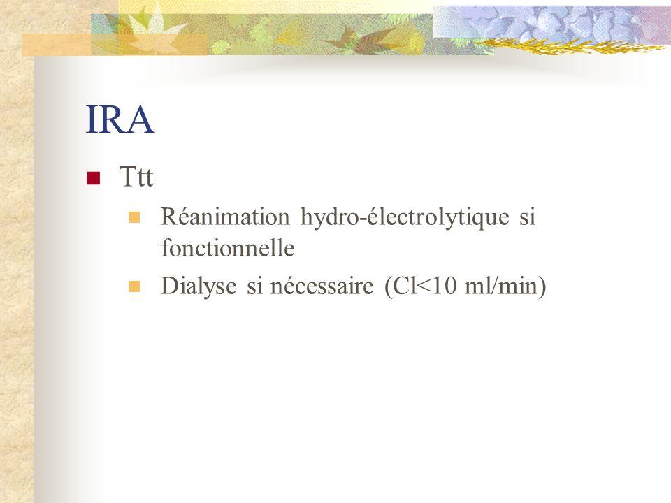 IRA Ttt Réanimation hydro-électrolytique si fonctionnelle