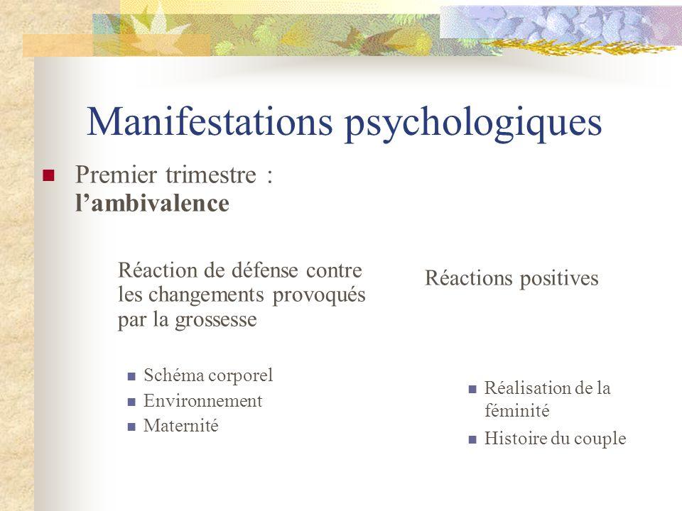 Manifestations psychologiques