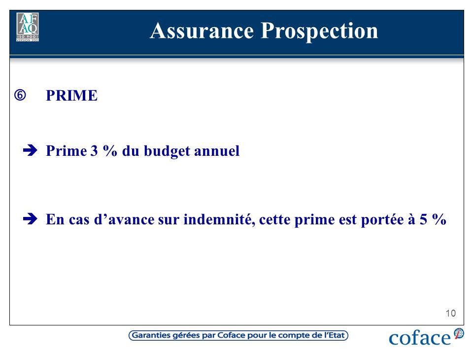 Assurance Prospection