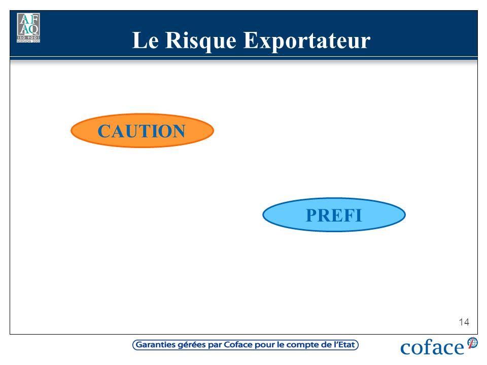 Le Risque Exportateur CAUTION PREFI