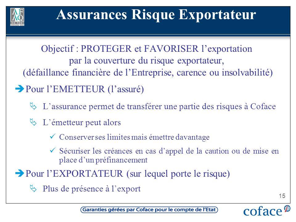 Assurances Risque Exportateur