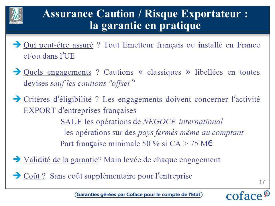 Assurance Caution / Risque Exportateur : la garantie en pratique