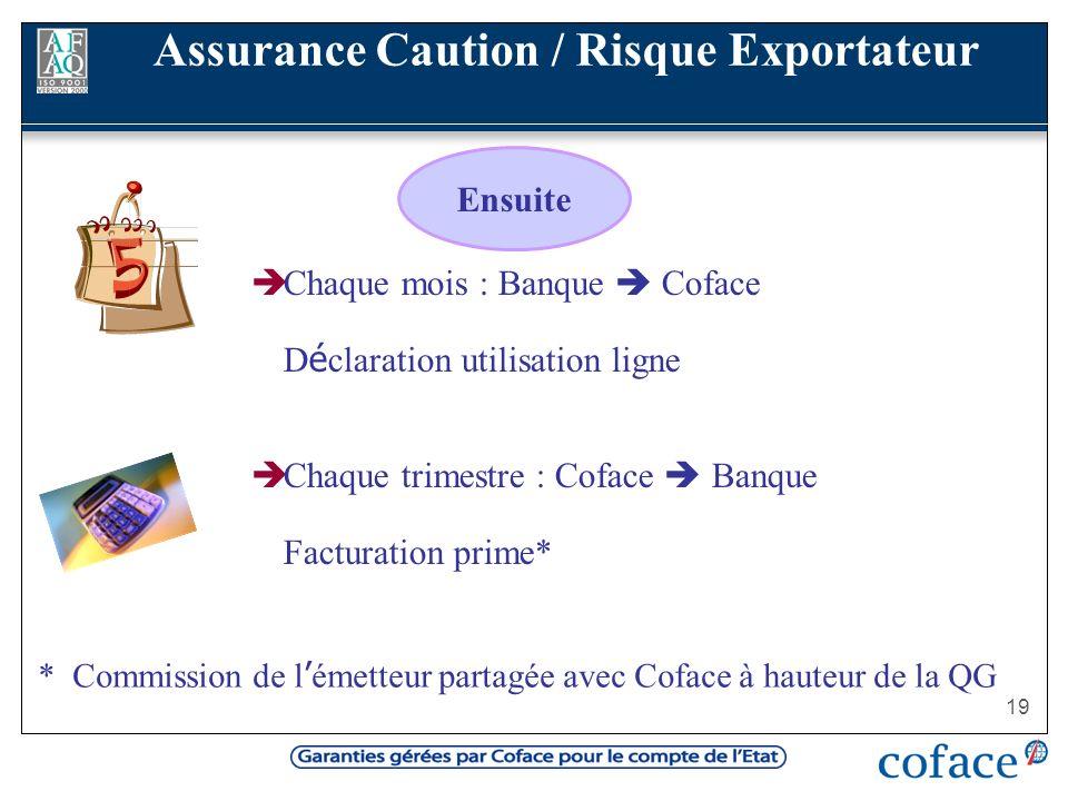 Assurance Caution / Risque Exportateur