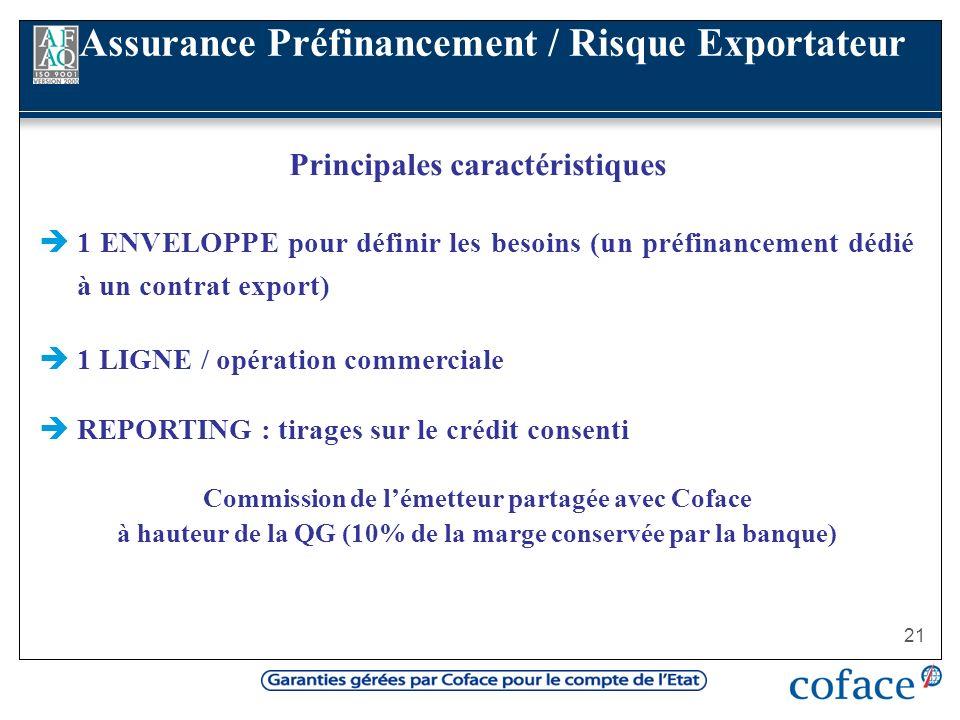Assurance Préfinancement / Risque Exportateur