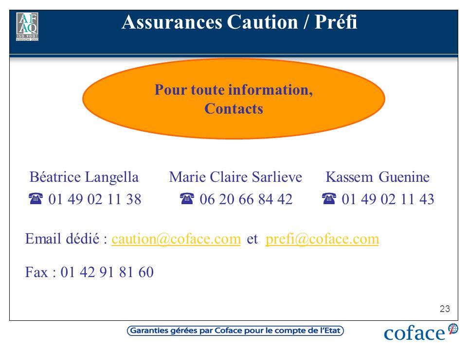 Assurances Caution / Préfi Pour toute information, Contacts