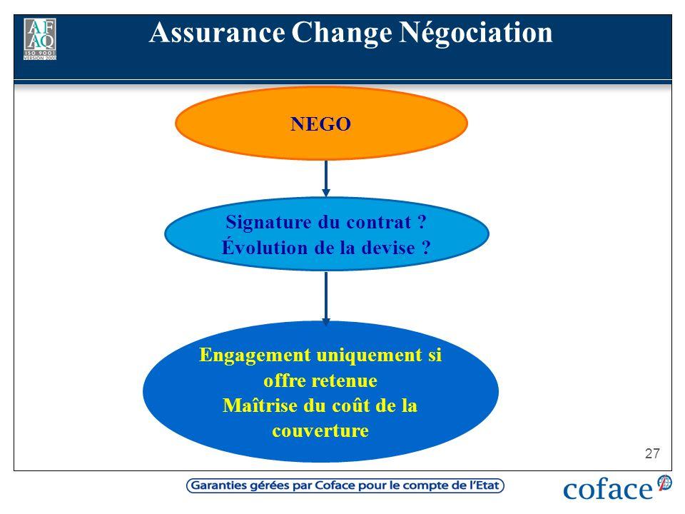 Assurance Change Négociation
