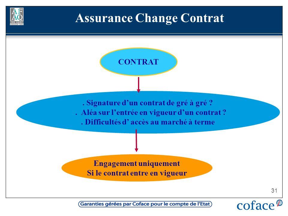 Assurance Change Contrat