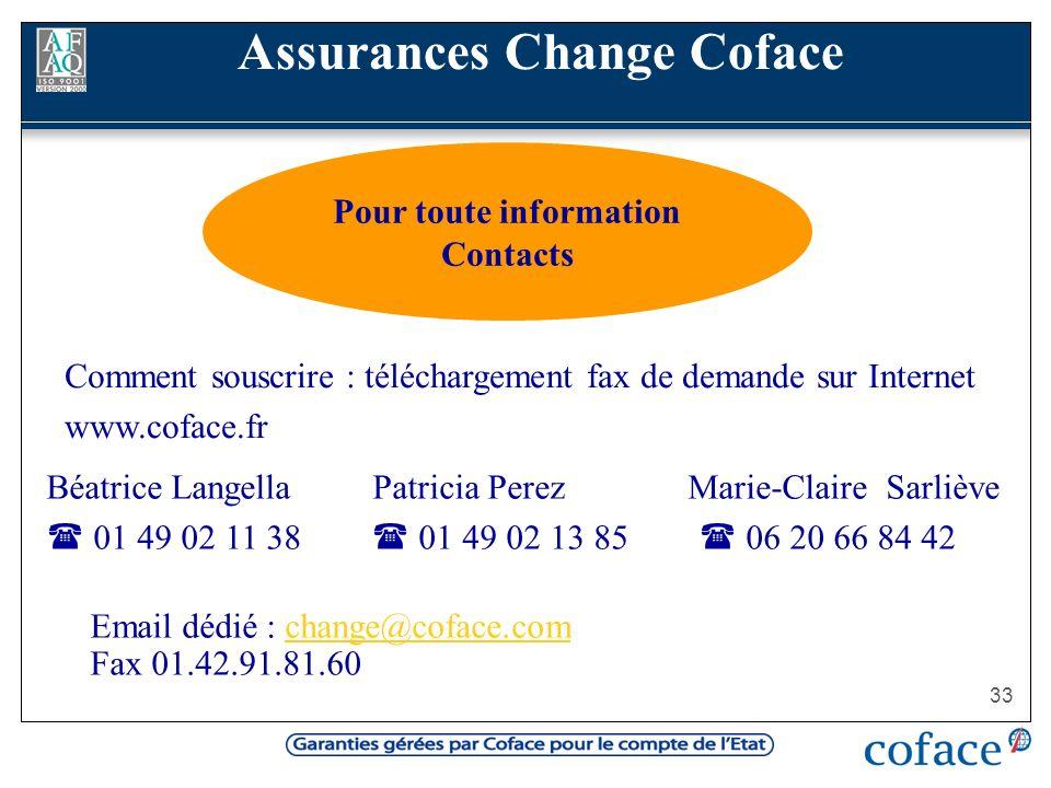 Assurances Change Coface Pour toute information Contacts