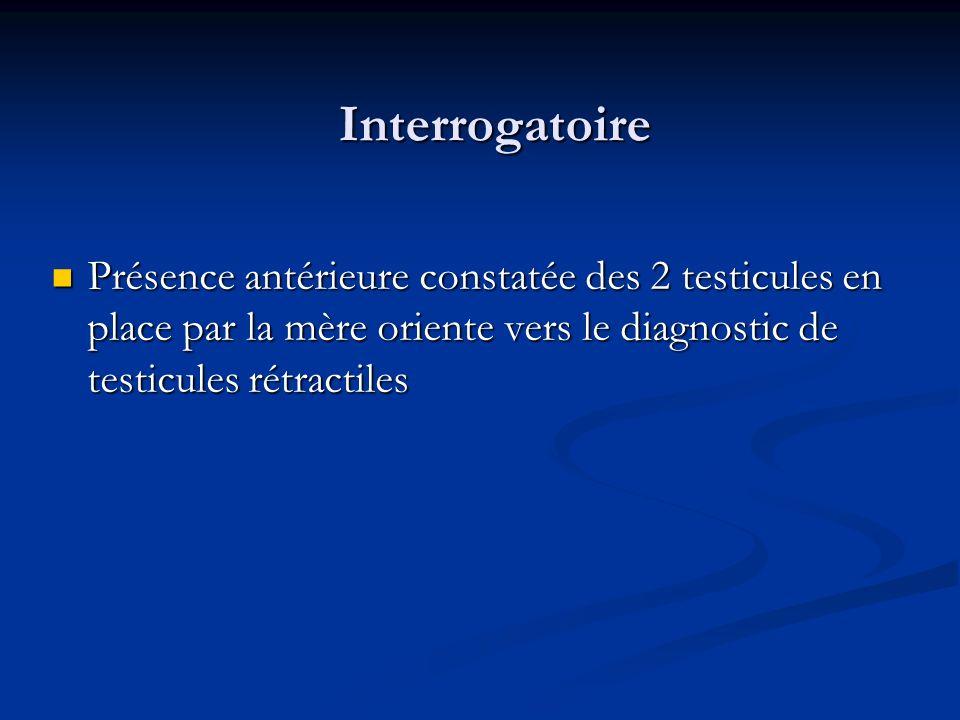 InterrogatoirePrésence antérieure constatée des 2 testicules en place par la mère oriente vers le diagnostic de testicules rétractiles.