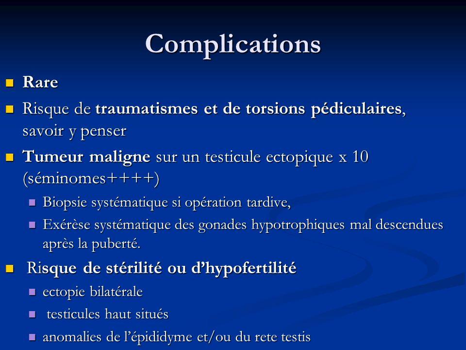 Complications Rare. Risque de traumatismes et de torsions pédiculaires, savoir y penser.