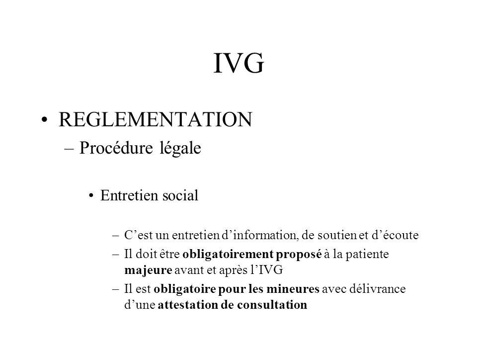 IVG REGLEMENTATION Procédure légale Entretien social