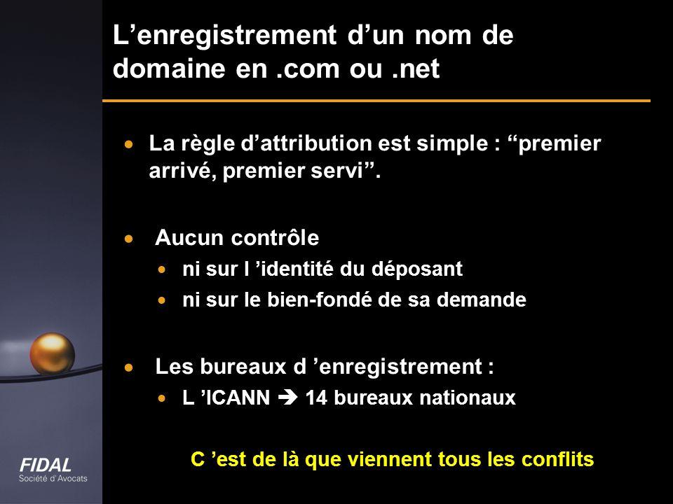 L'enregistrement d'un nom de domaine en .com ou .net