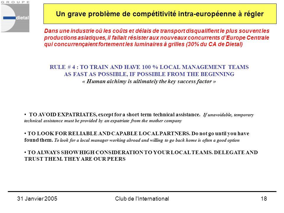 Un grave problème de compétitivité intra-européenne à régler
