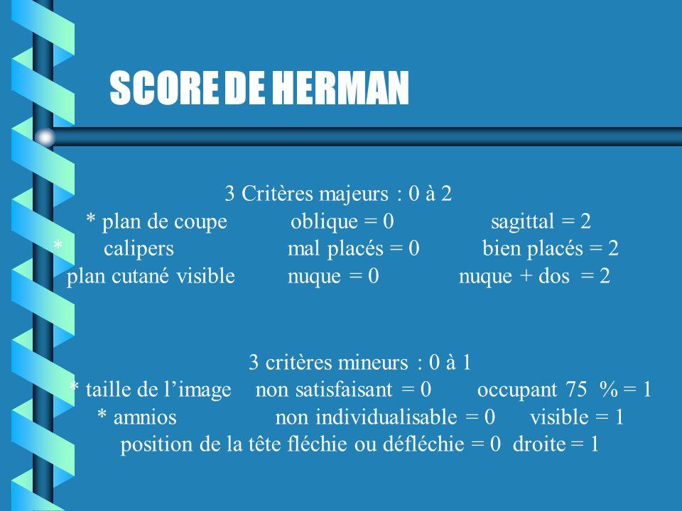 SCORE DE HERMAN 3 Critères majeurs : 0 à 2