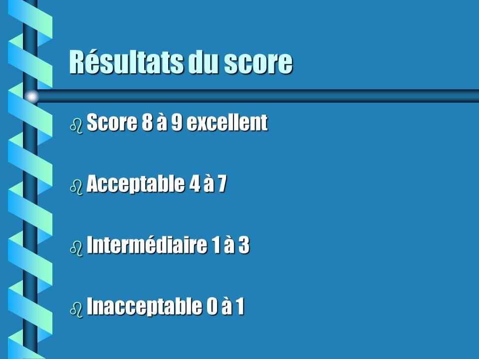 Résultats du score Score 8 à 9 excellent Acceptable 4 à 7