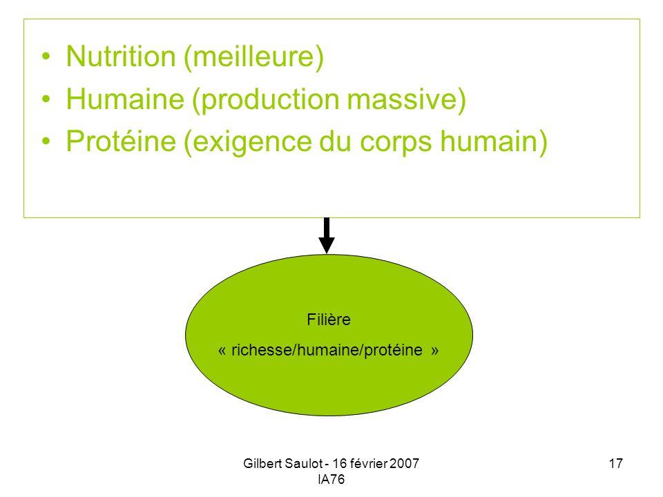 Nutrition (meilleure) Humaine (production massive)