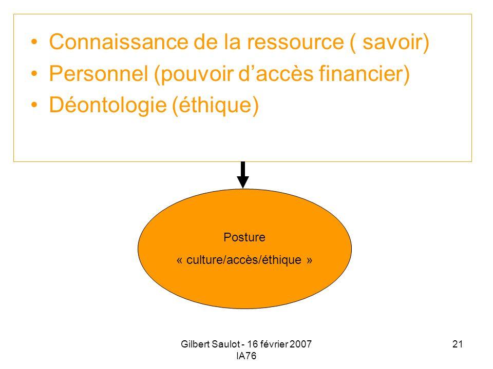 Connaissance de la ressource ( savoir)