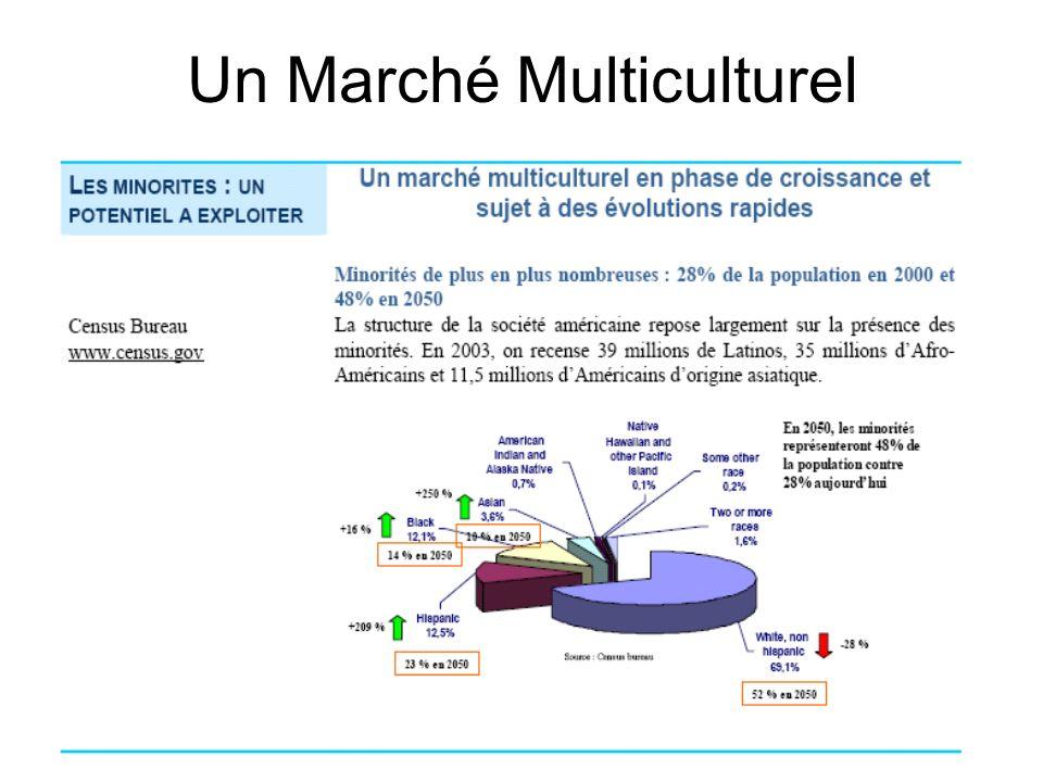 Un Marché Multiculturel