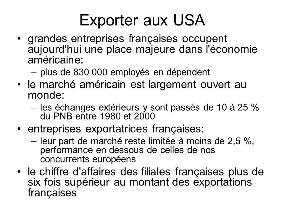 Exporter aux USAgrandes entreprises françaises occupent aujourd hui une place majeure dans l économie américaine: