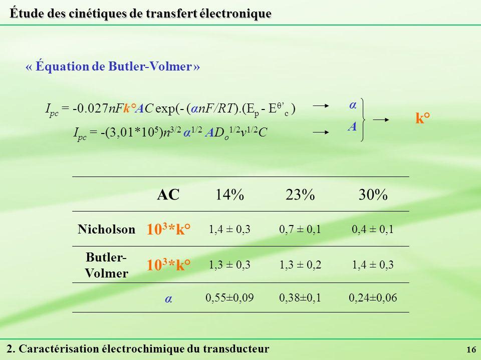 Étude des cinétiques de transfert électronique