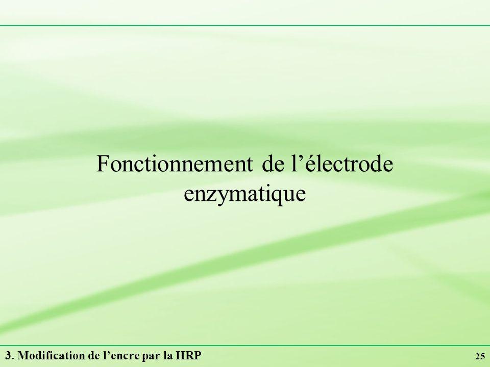 Fonctionnement de l'électrode enzymatique