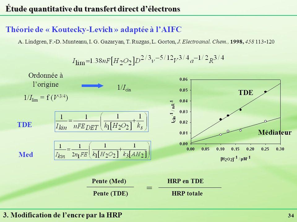 Étude quantitative du transfert direct d'électrons