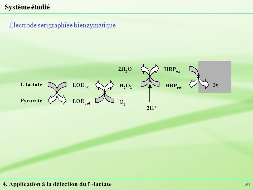 Électrode sérigraphiée bienzymatique