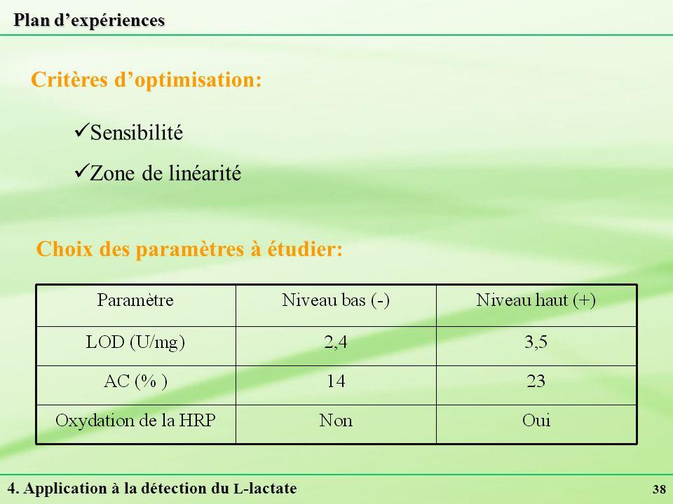 Critères d'optimisation: