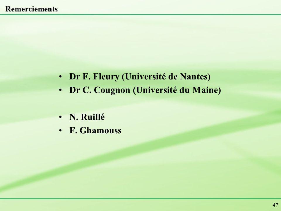 Dr F. Fleury (Université de Nantes)