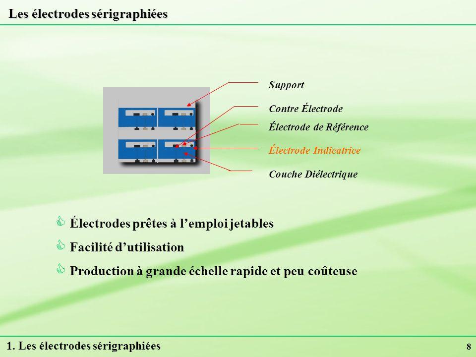 Les électrodes sérigraphiées