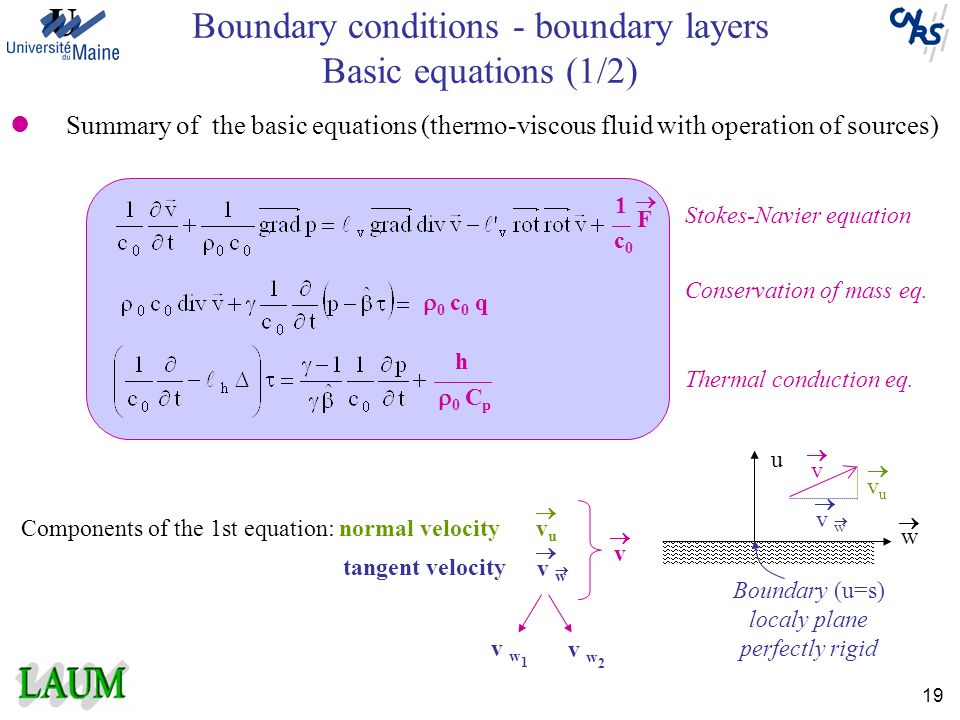 Boundary conditions - boundary layers Basic equations (1/2)