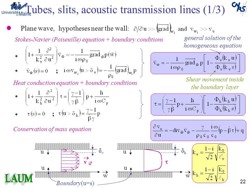 Tubes, slits, acoustic transmission lines (1/3)