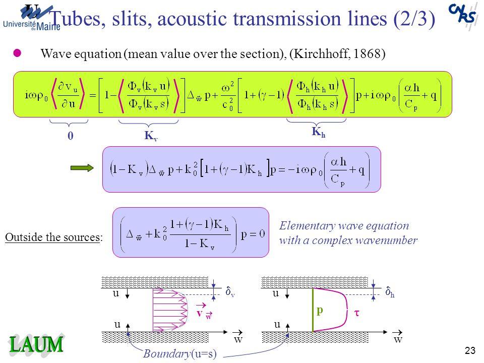 Tubes, slits, acoustic transmission lines (2/3)