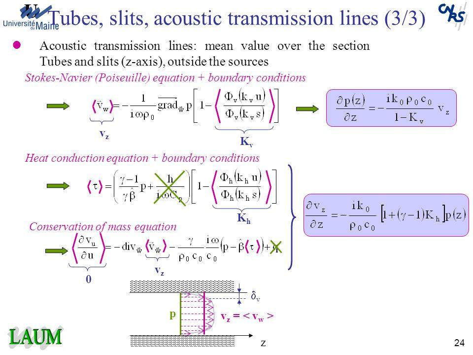 Tubes, slits, acoustic transmission lines (3/3)