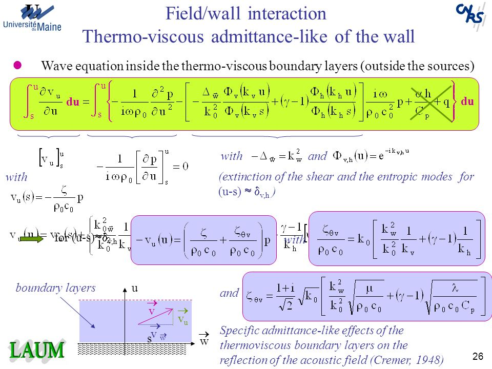 Field/wall interaction Thermo-viscous admittance-like of the wall