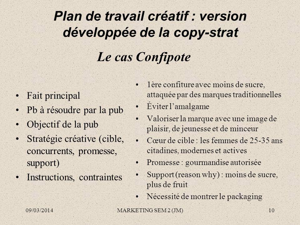 Plan de travail créatif : version développée de la copy-strat
