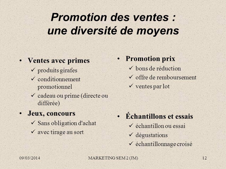 Promotion des ventes : une diversité de moyens