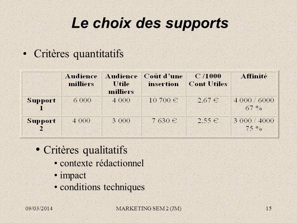 Le choix des supports Critères qualitatifs Critères quantitatifs