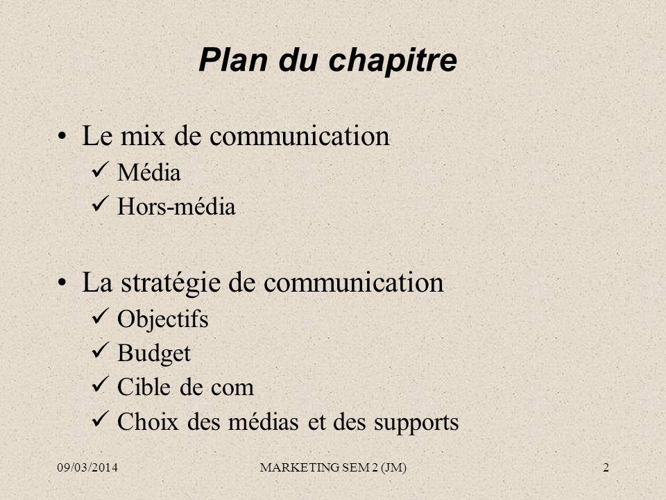 Plan du chapitre Le mix de communication La stratégie de communication