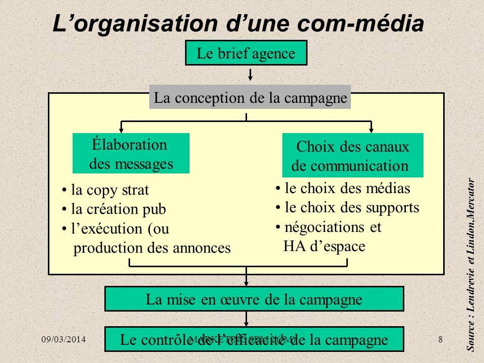 L'organisation d'une com-média