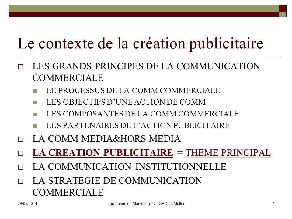 Le contexte de la création publicitaire