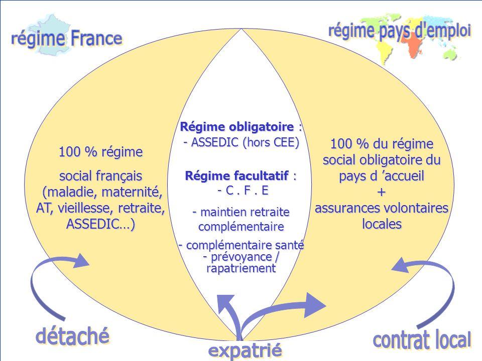 régime pays d emploi régime France détaché contrat local expatrié