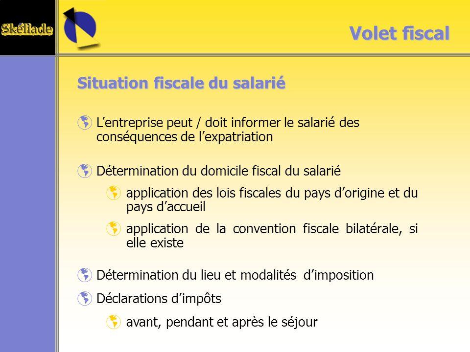 Volet fiscal Situation fiscale du salarié