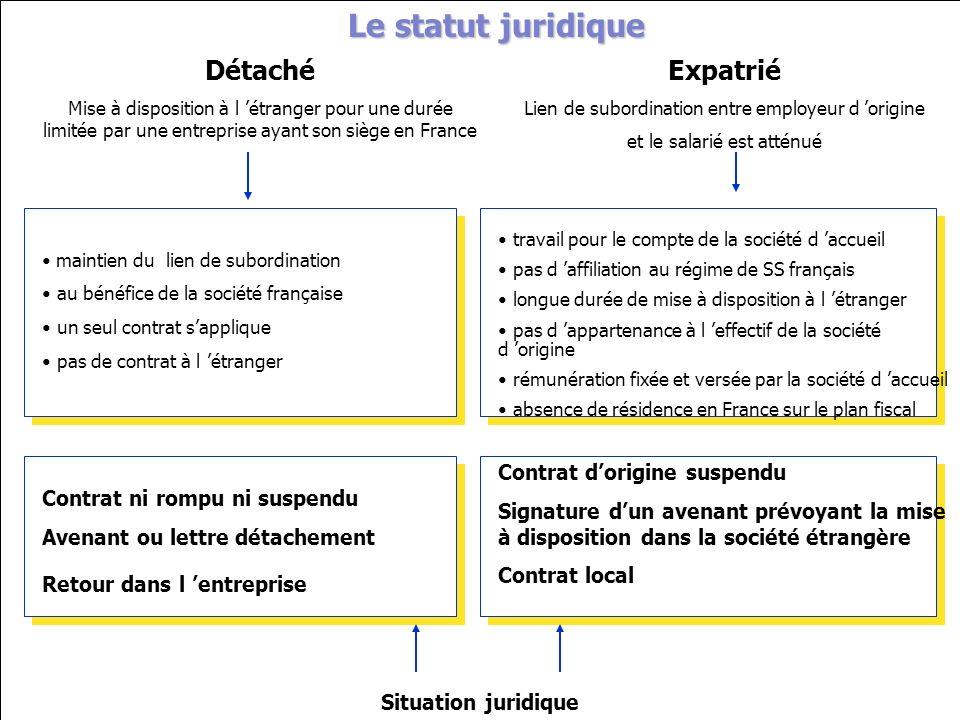 volet juridique Le statut juridique Détaché Expatrié