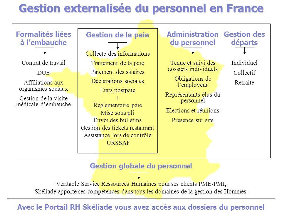 Gestion externalisée du personnel en France