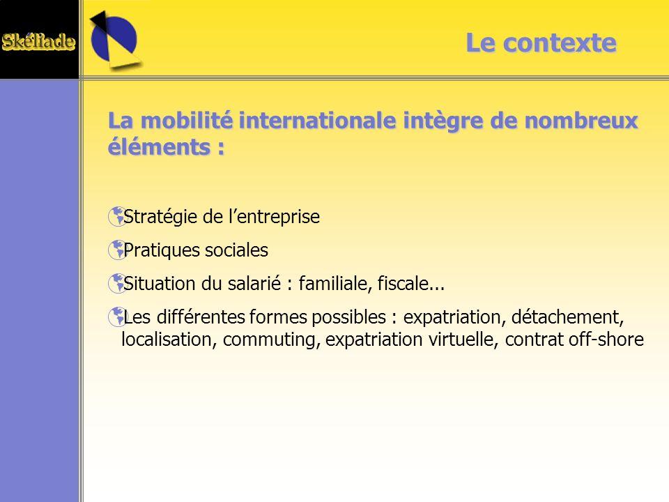 Le contexte La mobilité internationale intègre de nombreux éléments :