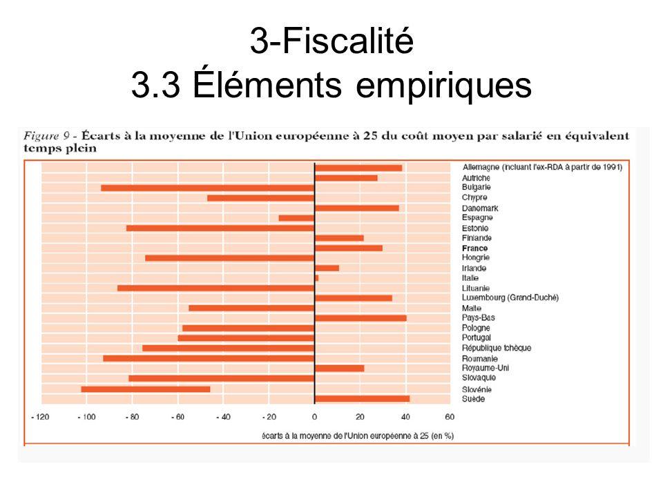 3-Fiscalité 3.3 Éléments empiriques