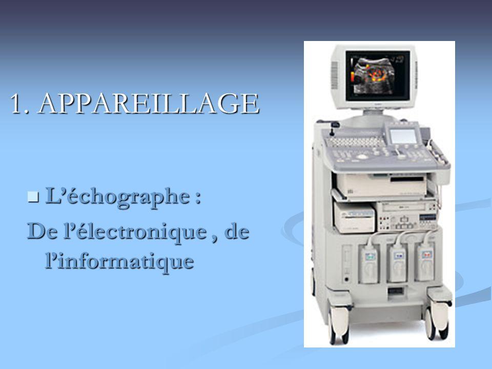1. APPAREILLAGE L'échographe : De l'électronique , de l'informatique