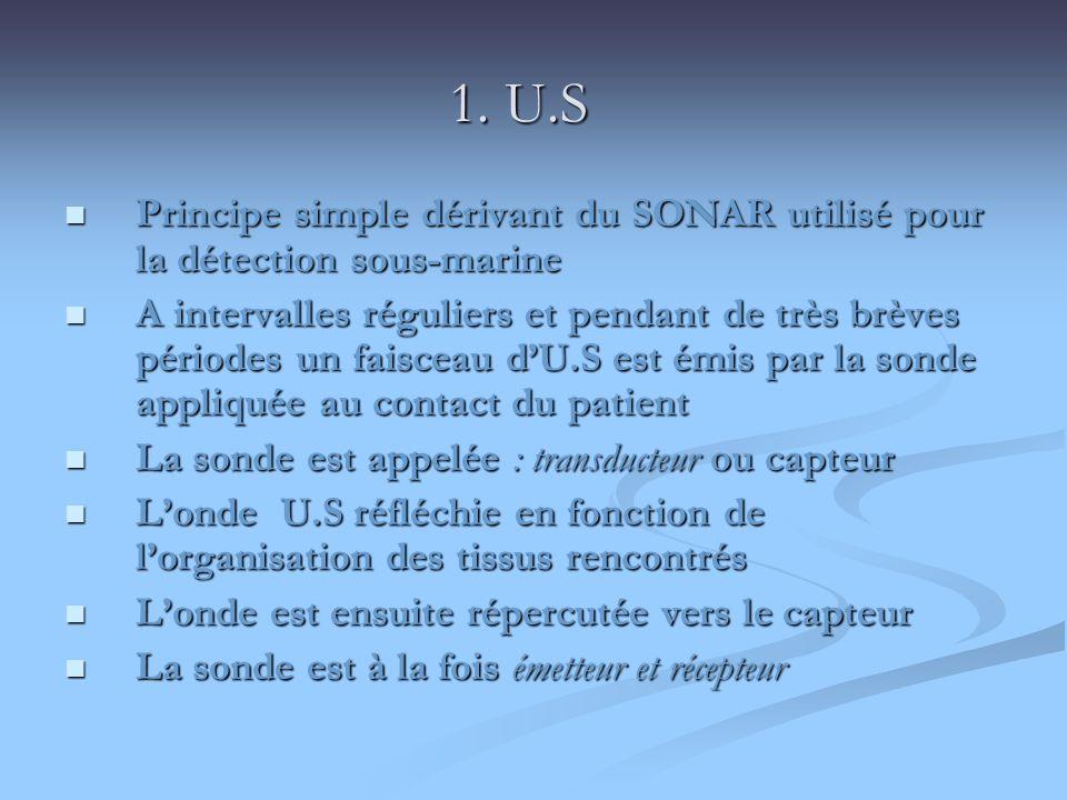 1. U.S Principe simple dérivant du SONAR utilisé pour la détection sous-marine.